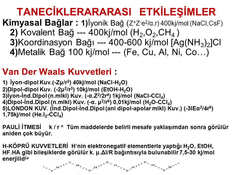 TANECİKLERARARASI ETKİLEŞİMLER Kimyasal Bağlar : 1)İyonik Bağ (Z+Z-e2/α.r) 400kj/mol (NaCl,CsF) 2) Kovalent Bağ --- 400kj/mol (H2,O2,CH4 ) 3)Koordinasyon Bağı --- 400-600 kj/mol [Ag(NH3)2]Cl 4)Metalik Bağ 100 kj/mol --- (Fe, Cu, Al, Ni, Co…) Van Der Waals Kuvvetleri : 1) İyon-dipol Kuv.(-Zμ/r2) 40kj/mol (NaCl-H2O) 2)Dipol-dipol Kuv. (-2μ2/r3) 10kj/mol (EtOH-H2O) 3)İyon-İnd.Dipol (n.mlkl) Kuv. (-α.Z2/2r4) 1kj/mol (NaCl-CCl4) 4)Dipol-İnd.Dipol (n.mlkl) Kuv. (-α. μ2/r6) 0,01kj/mol (H2O-CCl4) 5)LONDON KUV. (İnd.Dipol-İnd.Dipol (ani dipol-apolar mlkl) Kuv.) (-3IEα2/4r6) 1,75kj/mol (He.I2-CCl4) PAULİ İTMESİ k / r n Tüm maddelerde belirli mesafe yaklaşımdan sonra görülür aniden çok büyür. H-KÖPRÜ KUVVETLERİ H'nin elektronegatif elementlerle yaptığı H2O, EtOH, HF.HA gibi bileşiklerde görülür k. μ.ΔI/R bağıntısıyla bulunabilir 7,5-30 kj/mol enerjilidir.